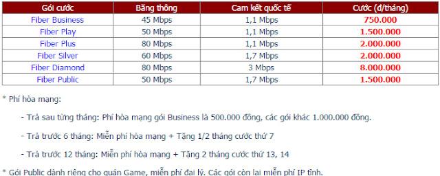 Lắp Đặt Internet FPT Phường Cao Thắng 3