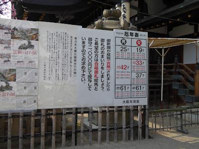 大阪天満宮 平成28年 厄年表 (数え年)
