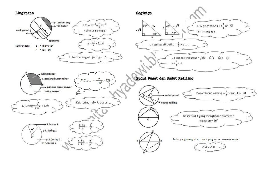 Rumus Matematika Smp Kelas 8