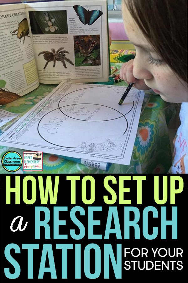 Research projects for kids are easy and fun. Elementary teachers who need templates and printables for their lesson plans this post by Clutter-Free Classroom will help. It includes animal research, country research and biography project ideas for kids.