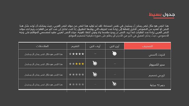 جداول بوربويت عربية