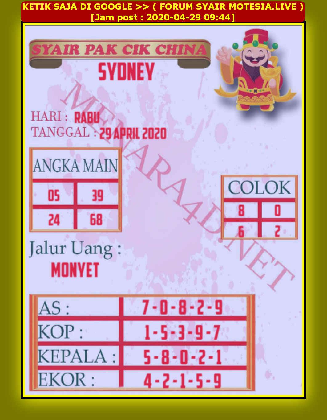 Kode syair Sydney Rabu 29 April 2020 65