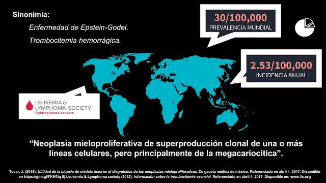 Neoplasia mieloproliferativa de superproduccción clonal de una o más líneas celulares, pero principalmente de la megacariocítica. Tiene una prevalencia mundial de 30 por cada 100 mil habitantes en el mundo.
