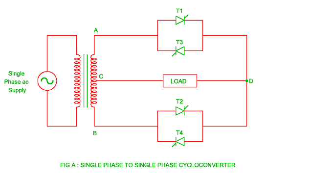 single-phase-to-single-phase-cyclo-converter.png
