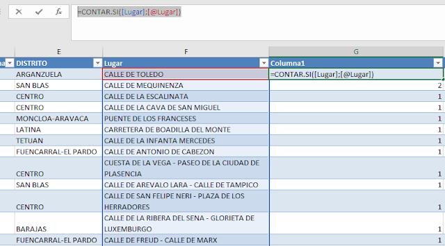 Uso de ContarSi para contar registros repetidos.