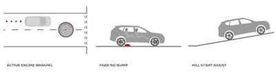 Nissan X-Trail Mobil Tangguh Terbaik
