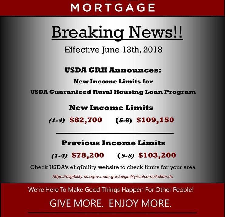 Kentucky Usda Rural Housing Loans Kentucky Usda Income Limits As