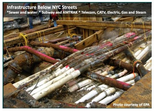 NYC aging underground infrastructure