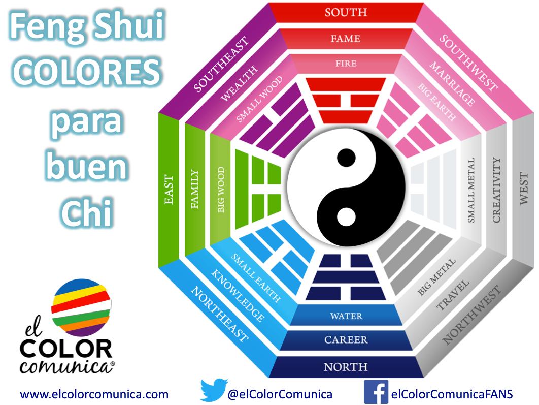 el color comunica feng shui colores para buen chi curso