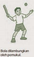 Permainan Kipers : permainan, kipers, Permainan, Kipers, (Melempar, Menangkap,, Memukul, Bola,, Lapangan, Kipers)