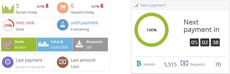 Bitcoin আয় এর ১০০% পেমেন্ট site