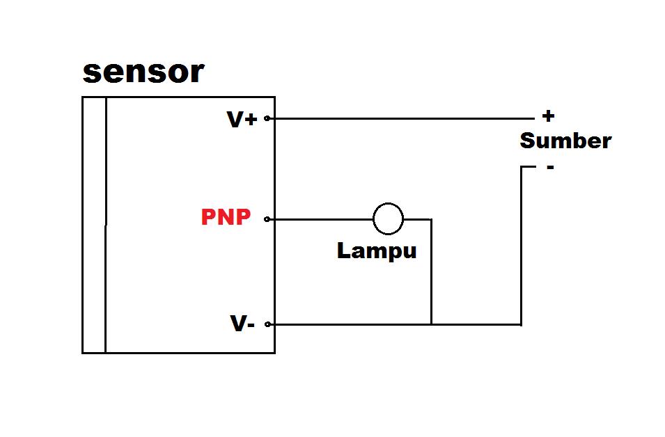 wiring%2Bsensor%2Bpnp perbedaan sensor npn dan pnp gagalenyilih  at bakdesigns.co