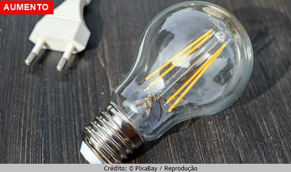 Conta de luz subirá 9,4% e até mais se economia crescer