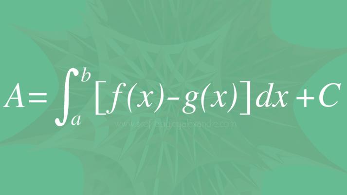 Calcule a área entre duas curvas com este widget online