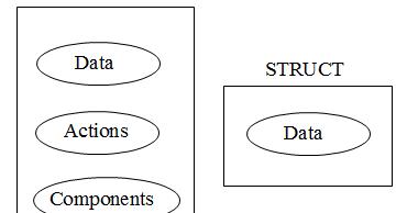 Romero Blueprints: Using structs in Blueprints