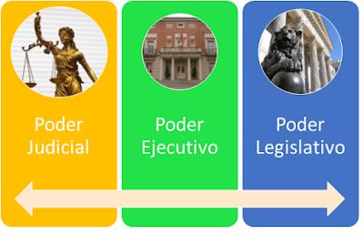División de Poderes, KnowMadrid . Francisco Javier Tapia