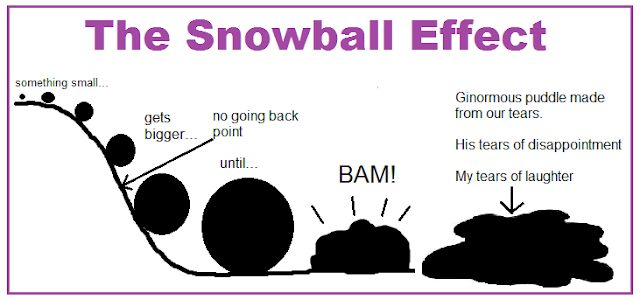 Parental Parody: The Snowball Effect : Becoming Travel