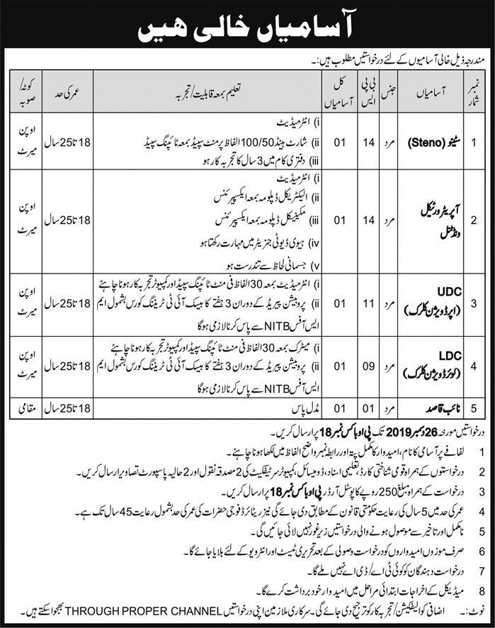 Po Box No 18 Jobs December 2019