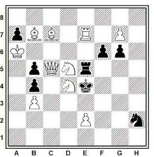 Problema de mate en 2 compuesto por Lars Larsen (Skakbladet 2003)