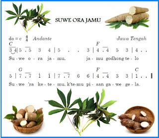 Teks dan Partitur Lagu Suwe Ora Jamu