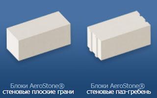 Стеновые блоки aerostone Волгоград