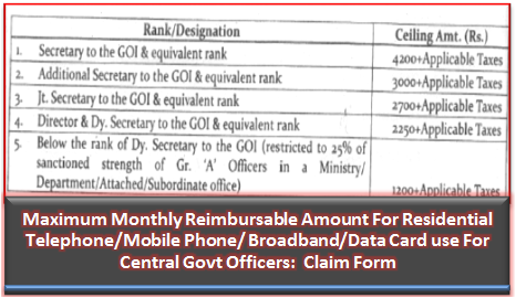 monthly-reimbursable-amount-for-telephone-cg-officers