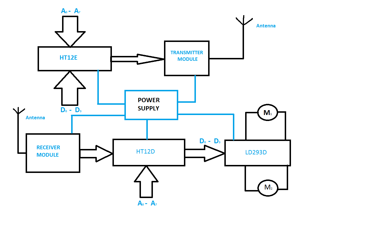all the pin connection according to the given circuit diagram