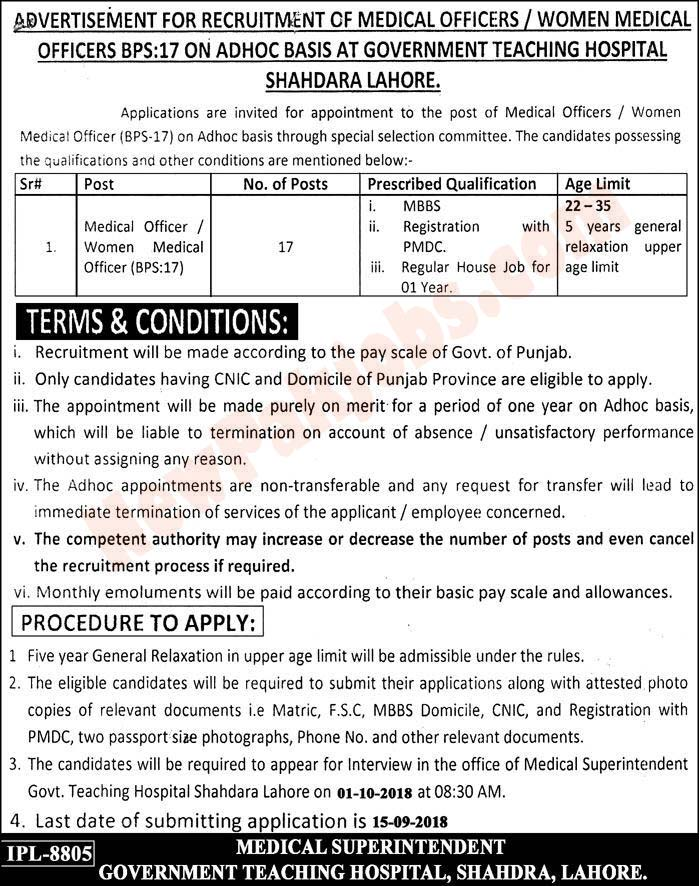 Govt Teaching Hospital latest jobs in Lahore