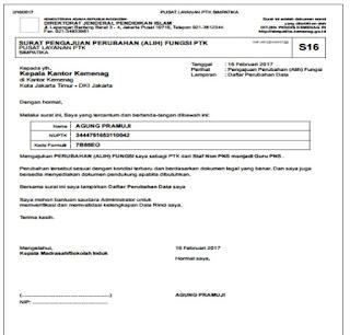 Surat Pengajuan Perubahan (Alih) Fungsi GTK (S16)