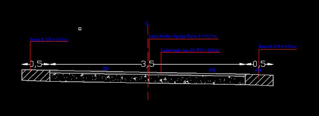 cara menghitung volume lapis resap pengikat prime coat
