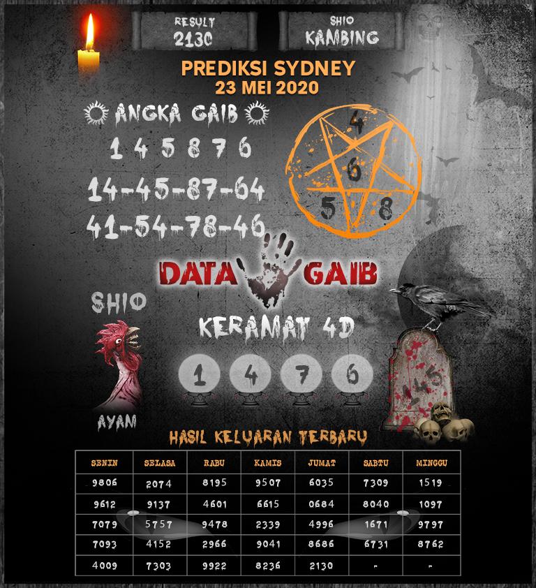 Prediksi Data Gaib Keramat4d Sydney