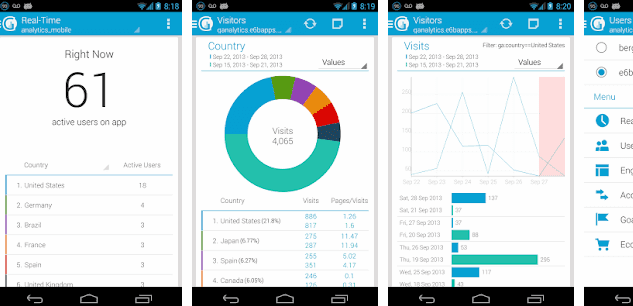 ganalytics,seo apps for android, digital marketing apps for android, social medial marketing apps