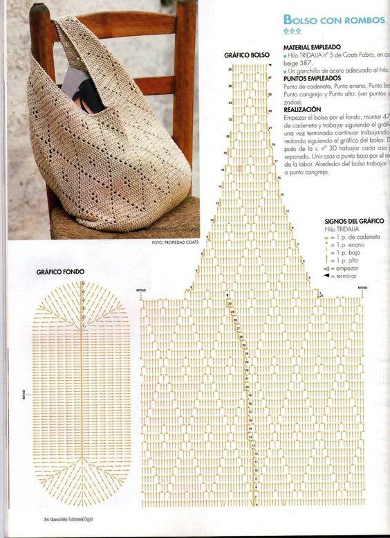 Borse E Pochette Fai Da Te 8 Schemi Crochet Gratis Donneinpink