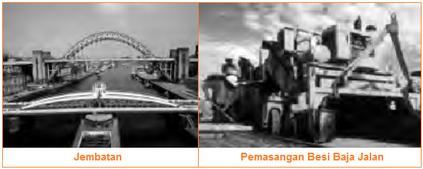 Pemanfaatan Pemuaian Pada Teknologi Konstruksi - Jembatan dan Jalan Raya