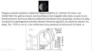 http://paliokas.blogspot.com/2015/12/lietuva-is-po-smelio.html