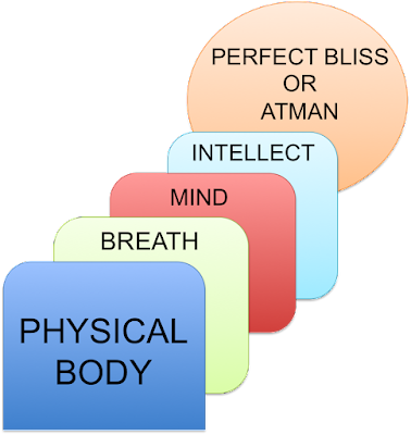 swami sarvapriyananda intro advaita