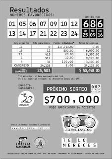 lista-oficial-de-premio-pozo-millonario-domingo-25-9-16