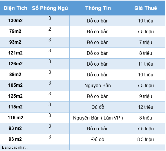 gia-thue-can-ho-the-light-ct2-trung-van