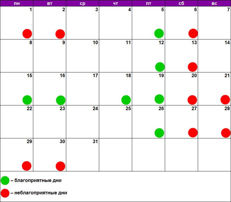 Маникюр и педикюр по лунному календарю январь 2018