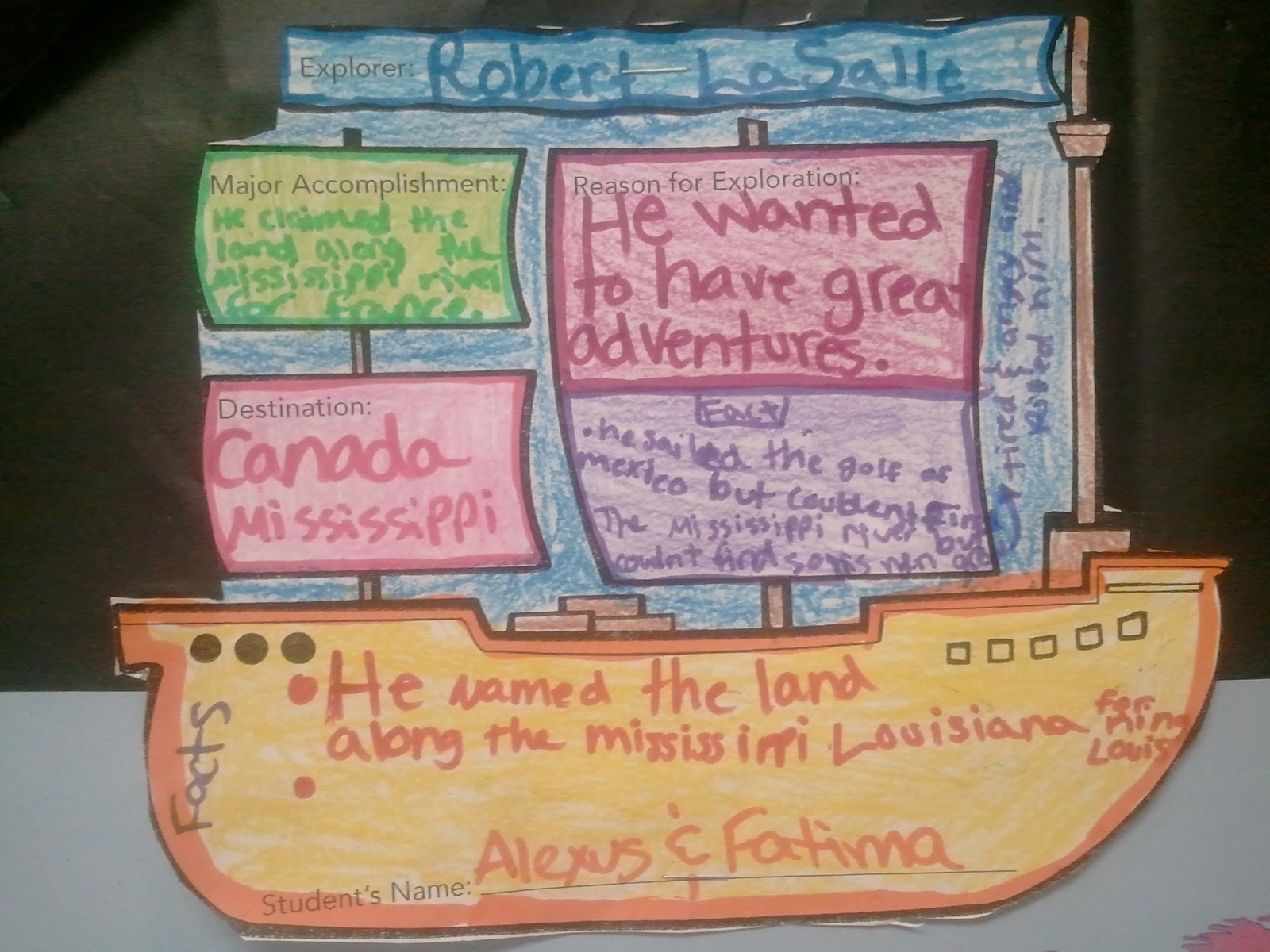 The Art Of Learning Age Of Exploration Unit Ideas