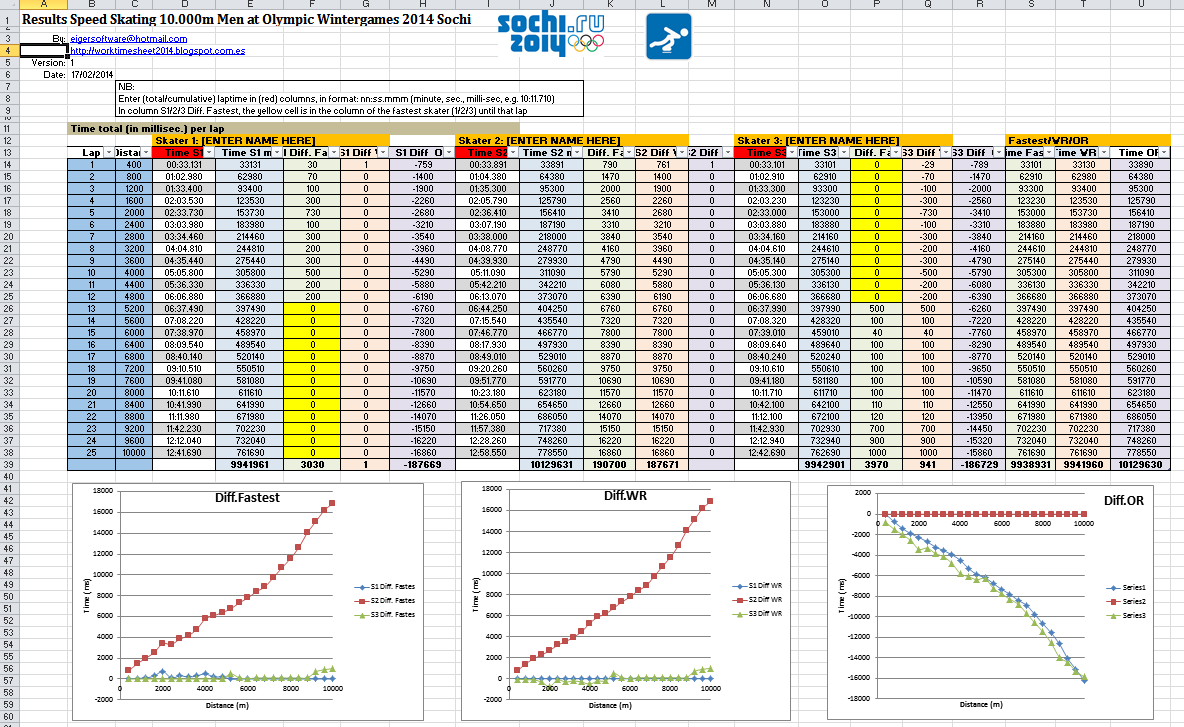 Excel examples for your work, sports and more.: Tracker ...
