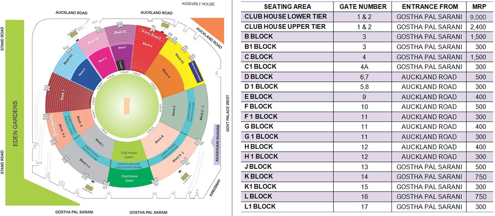 ticket ipl booking