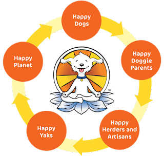 Chews Happiness' Happiness Cycle