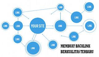 Cara Membuat Backlink Berkualitas Ternbaru