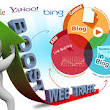 Role of Seo Services in Digital Marketing