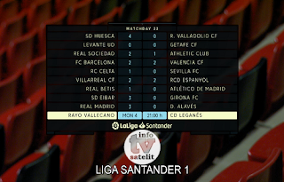 La Liga Santander AsiaSat 5 Biss Key 5 February 2019