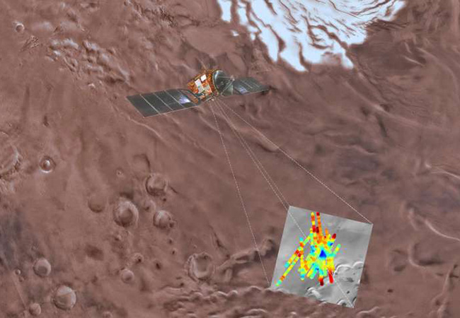 Penelitian Radar evidence of subglacial liquid water on Mars