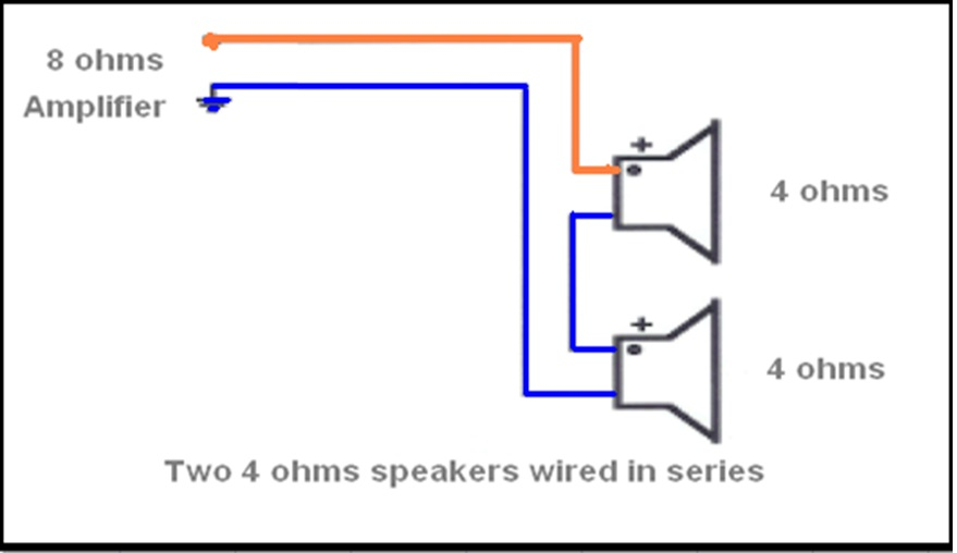 electronics repair made easy: Connecting speakers in series and in ...