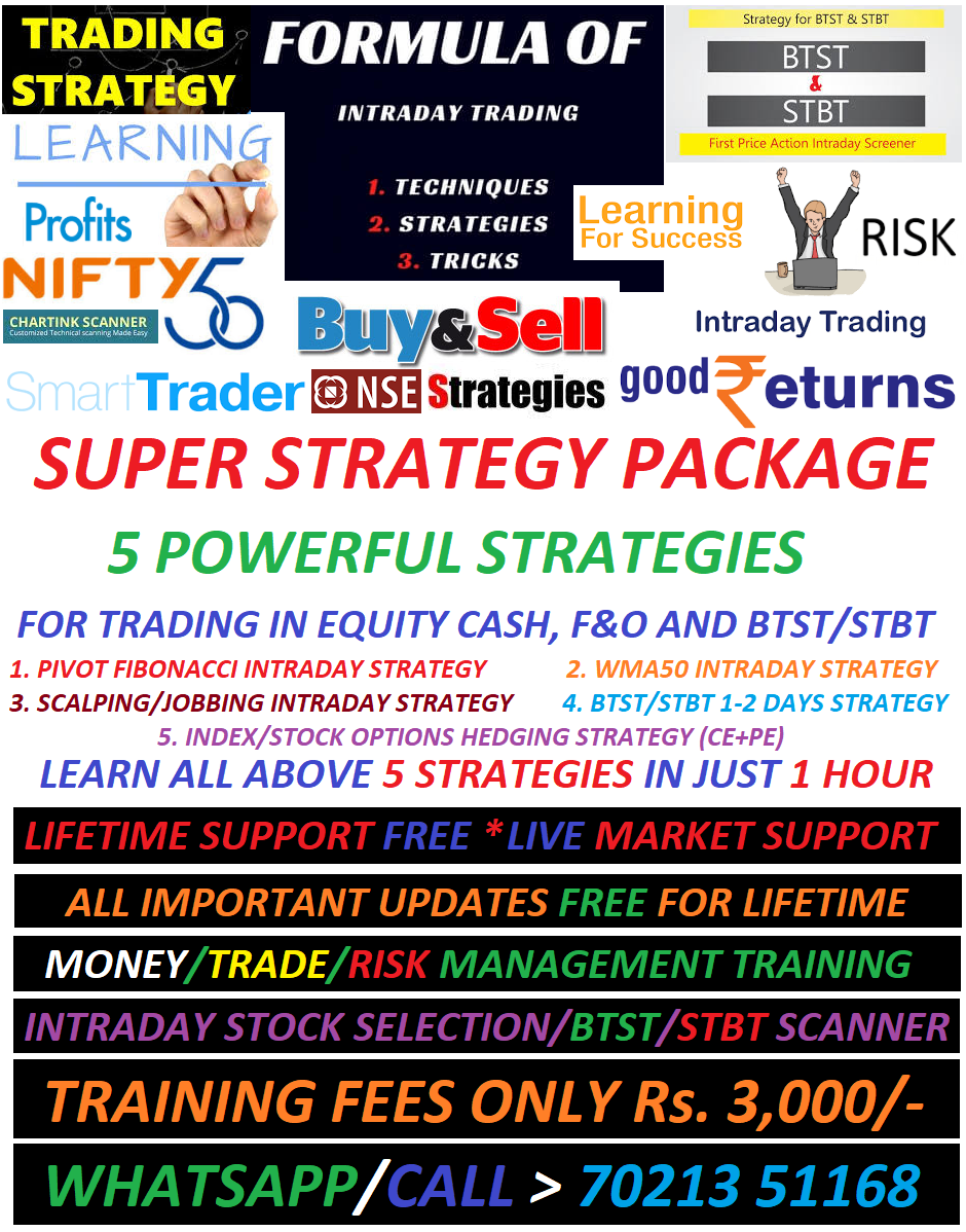 LEARN SUPER STRATEGY IN JUST 1 HOUR