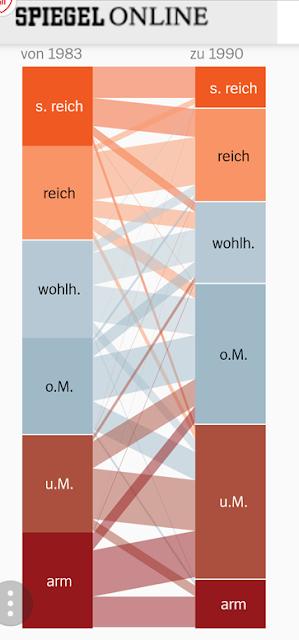 http://www.spiegel.de/wirtschaft/soziales/grimme-online-award-2017-fuer-was-heisst-schon-arm-armut-in-deutschland-a-1155694.html